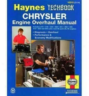 1983-1984 Chrysler E Class Repair Manual Haynes Chrysler Repair Manual 10310 83 8