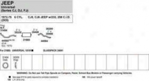 1998-2002 Honda Accord Exhaust Gasket Walker Honda Exhaust Gasket 31374 98 99 00 01 02
