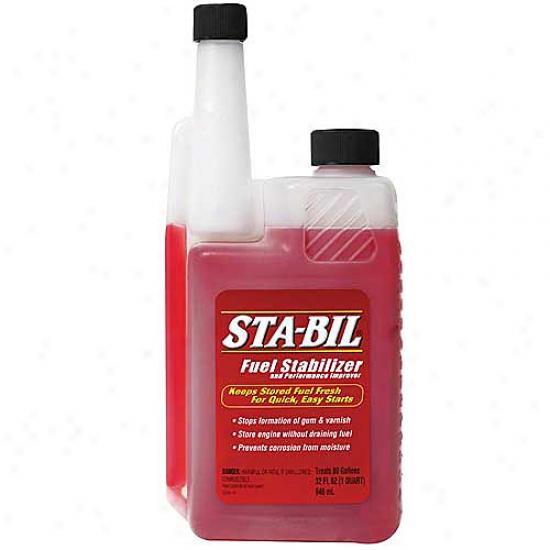 Sta-bil Gas Stabilizer
