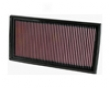 K&n Replacement Panel Air Filter Mercedes Amg 6.3l V8 08+
