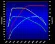 Oct Tuning Ecu Flash 100 Hp To 130 Hp Vw Beetle 1.9l Tdi Pd 00-03