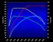 Oct Tuning Ecu Flash 100 Hp To 130 Hp Vw Passay Mkv 1.9l Tdi Pd 99--05