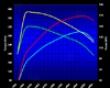 Oct Tuning Ecu Flash 136 Hp To 168 Hp Vw Passat Mkv 2.0l Tdi Pd 04-05