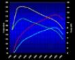 Oct Tuning Ecu Flash 90 Hp To 115 Hp Vw Beetl e1.9l Tdi 00-04