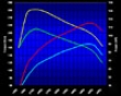 Oct Tuning Ecu Flash 90 Hp To 115 Hp Vw Golf Iv 1.9 Tdi 99-02