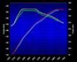 Oct Tuning Sgage 2 Ecu Flash 344 Hp To 350 Hp Audi S4 4.2 V8 03-05