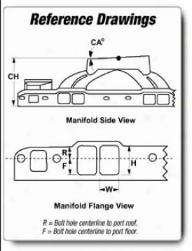 Edelbrock Victor Spread-port Intake Manifold